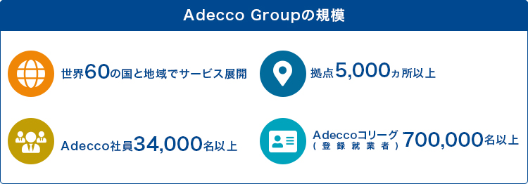 spring-adecco-アデコ